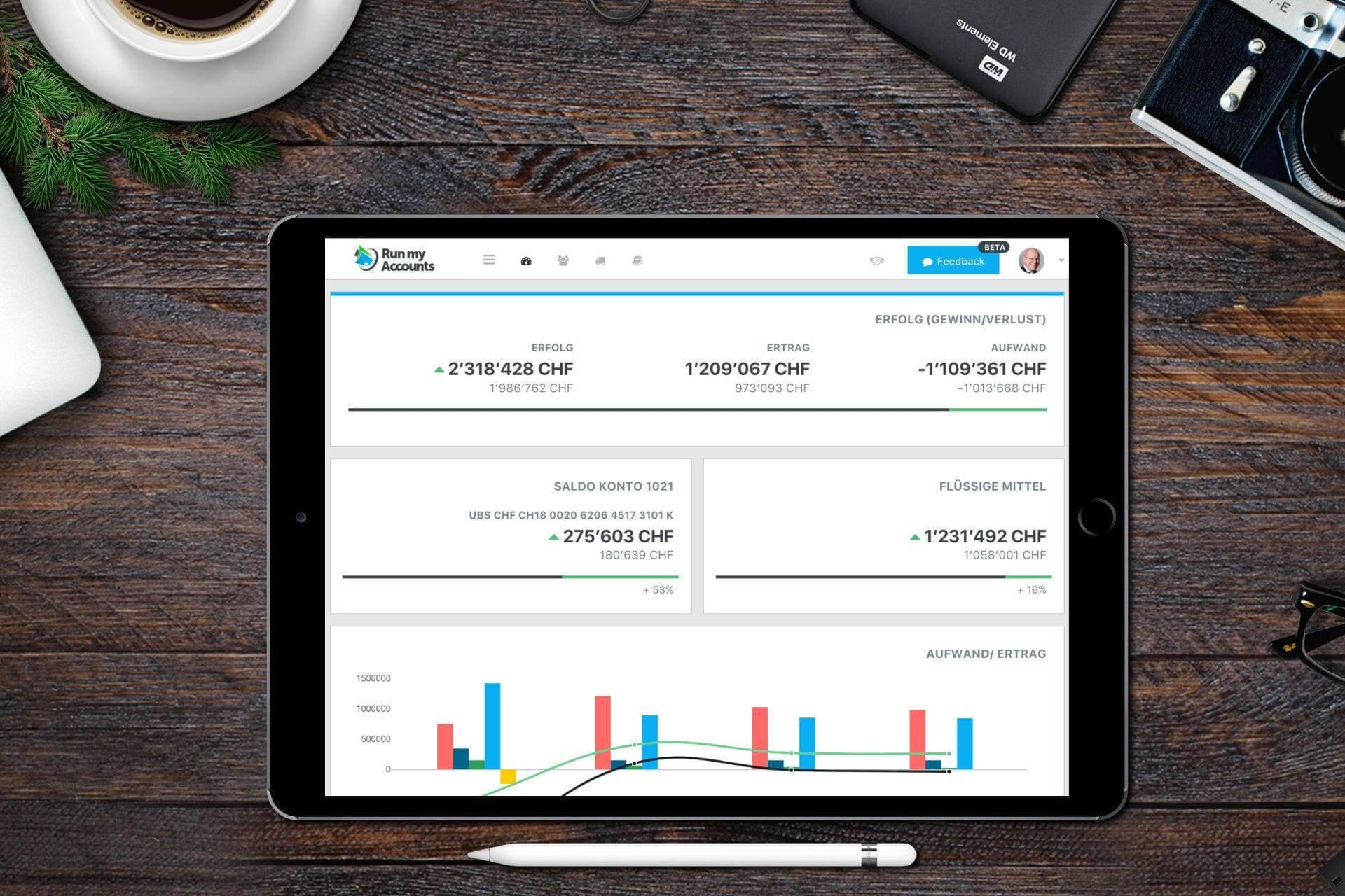 Online Buchhaltung Software